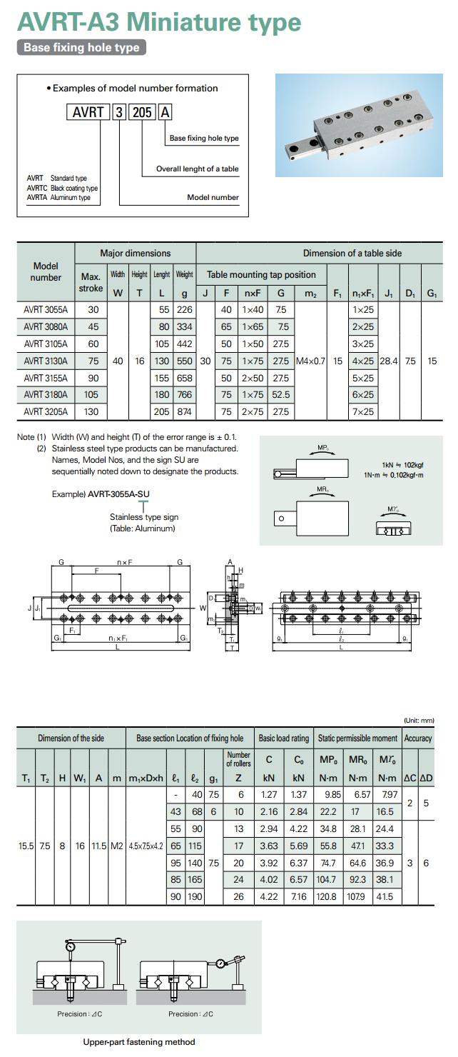 AIN Base Fixing Hole Type AVRT-A3 Miniature Type