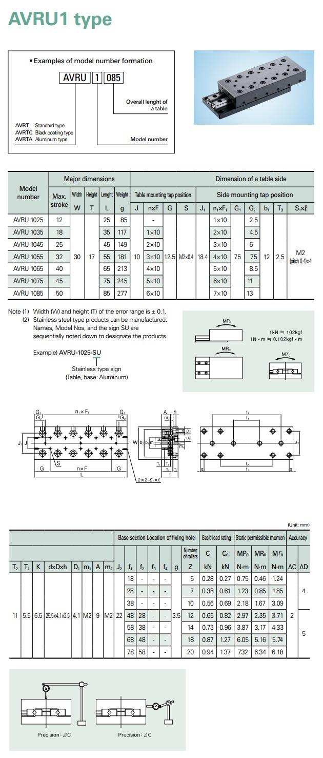 AIN Standard Long-Tap Type AVRU1 Type