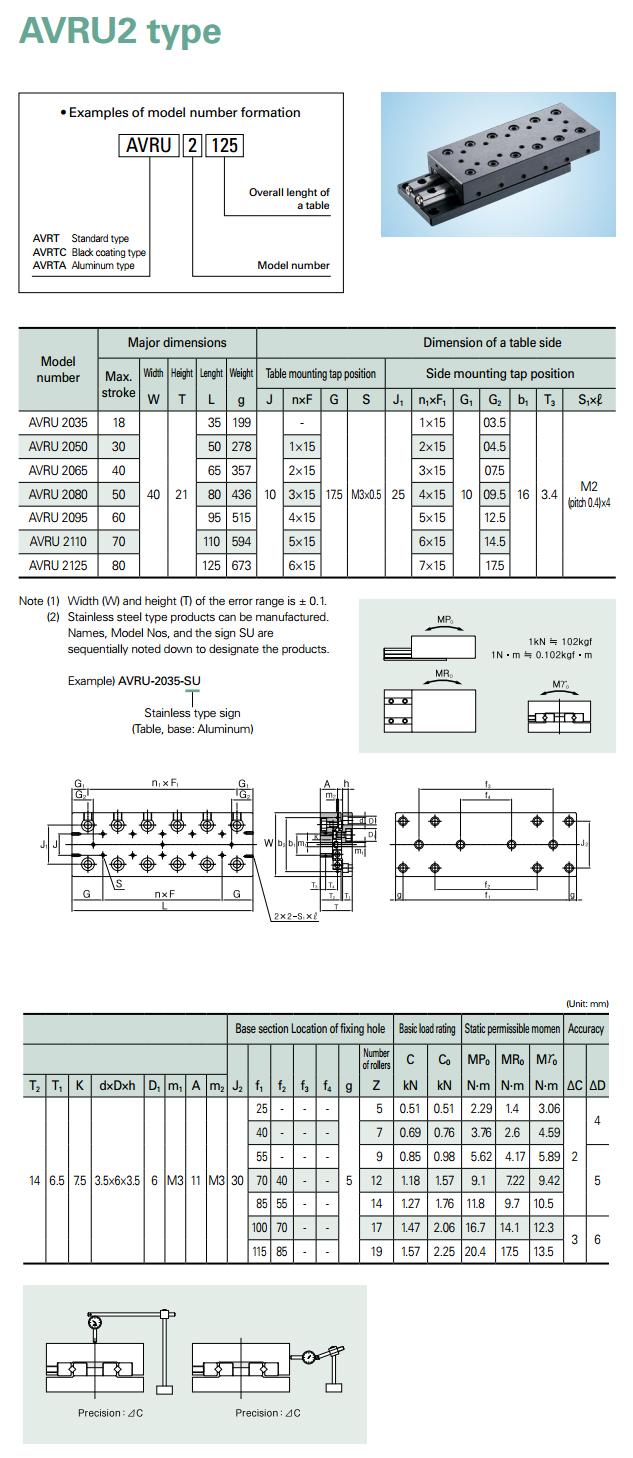 AIN Standard Long-Tap Type AVRU2 Type