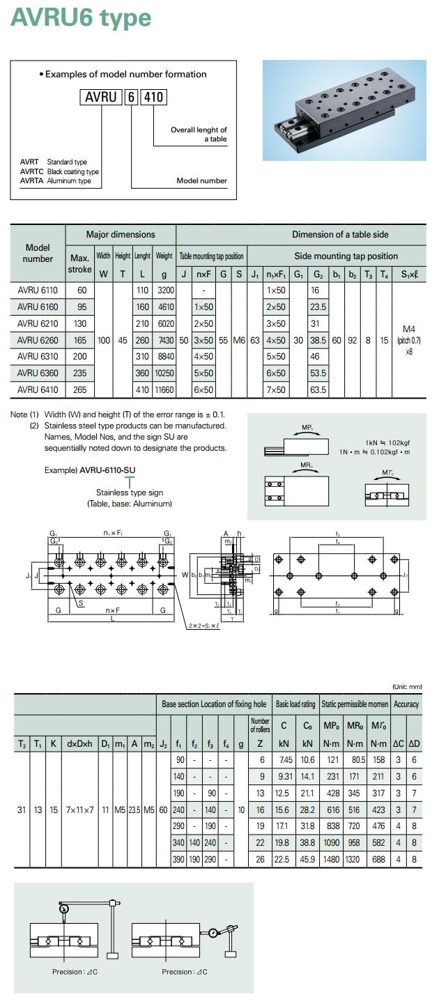 AIN Standard Long-Tap Type AVRU6 Type