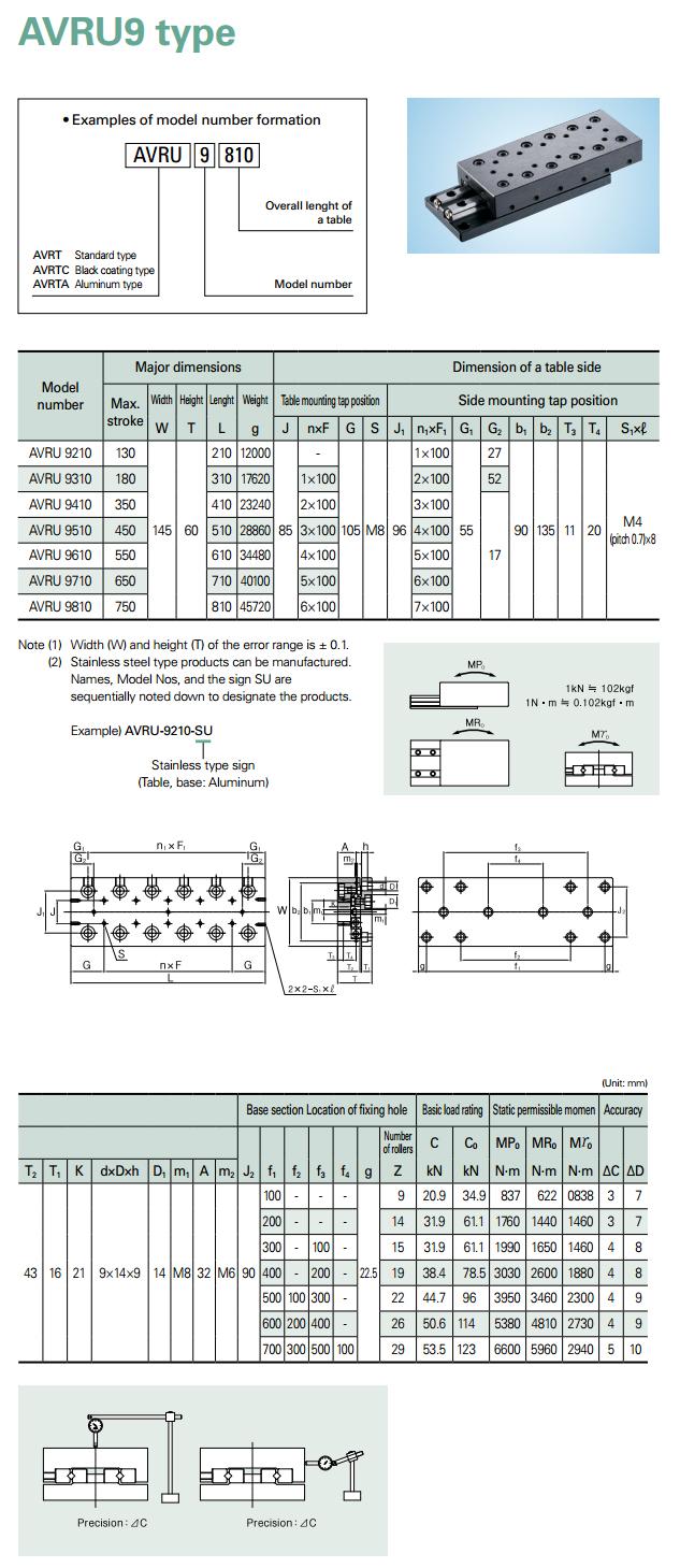 AIN Standard Long-Tap Type AVRU9 Type