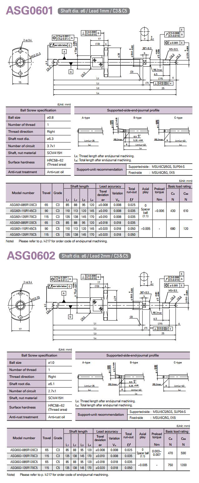 AIN Precision Ball Screws Series ASG0601 / ASG0602