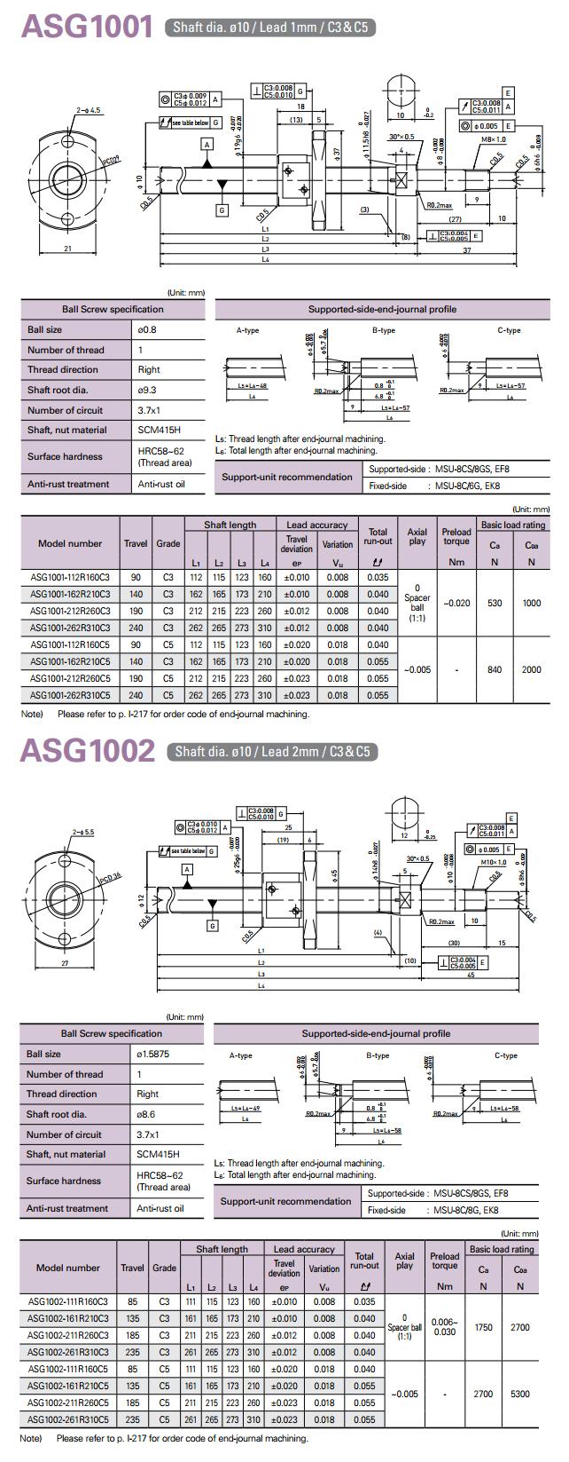 AIN Precision Ball Screws Series ASG1001 / ASG1002