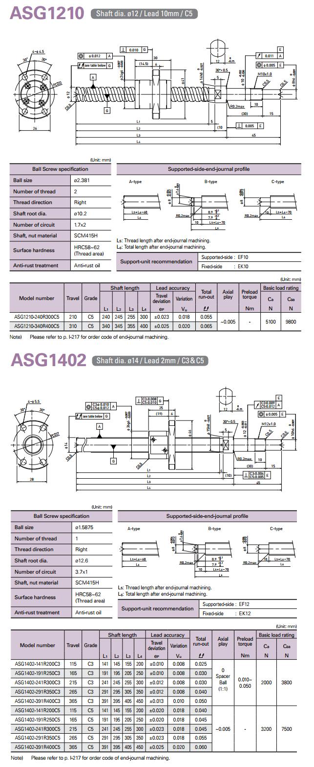 AIN Precision Ball Screws Series ASG1210 / ASG1402