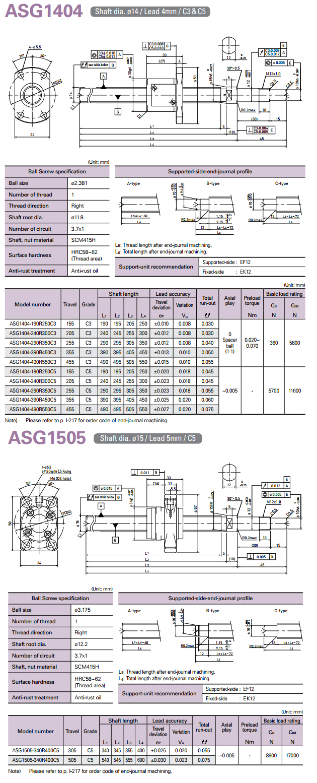 AIN Precision Ball Screws Series ASG1404 / ASG1505