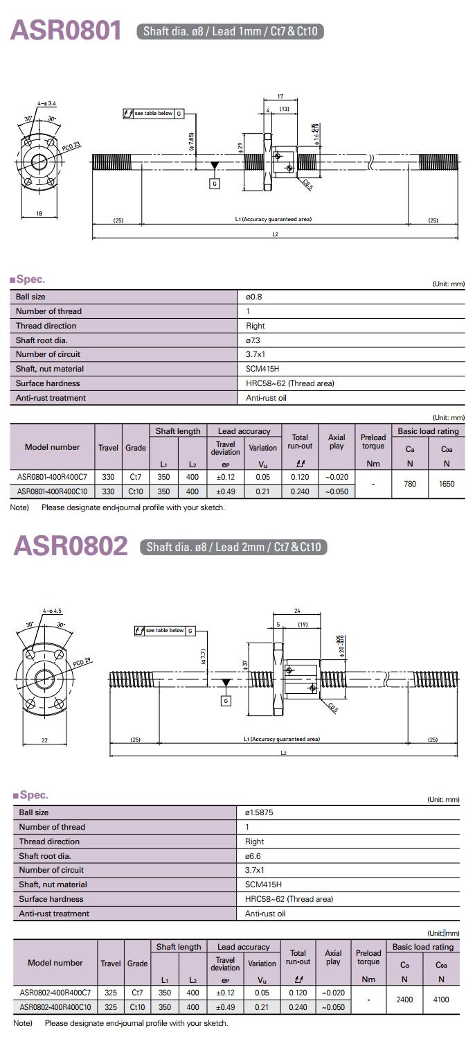AIN Rolled Ball Screws Series ASR0801 / ASR0802