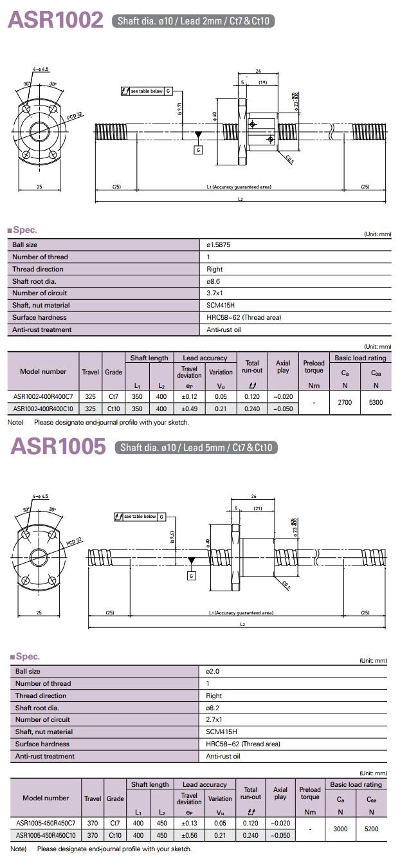 AIN Rolled Ball Screws Series ASR1002 / ASR1005