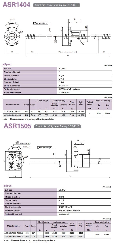 AIN Rolled Ball Screws Series ASR1404 / ASR1505
