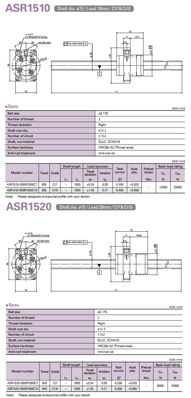 AIN Rolled Ball Screws Series ASR1510 / ASR1520