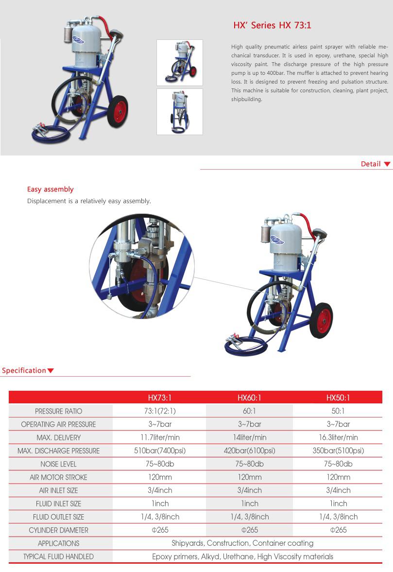 A-TECH HANDOK  HX Series