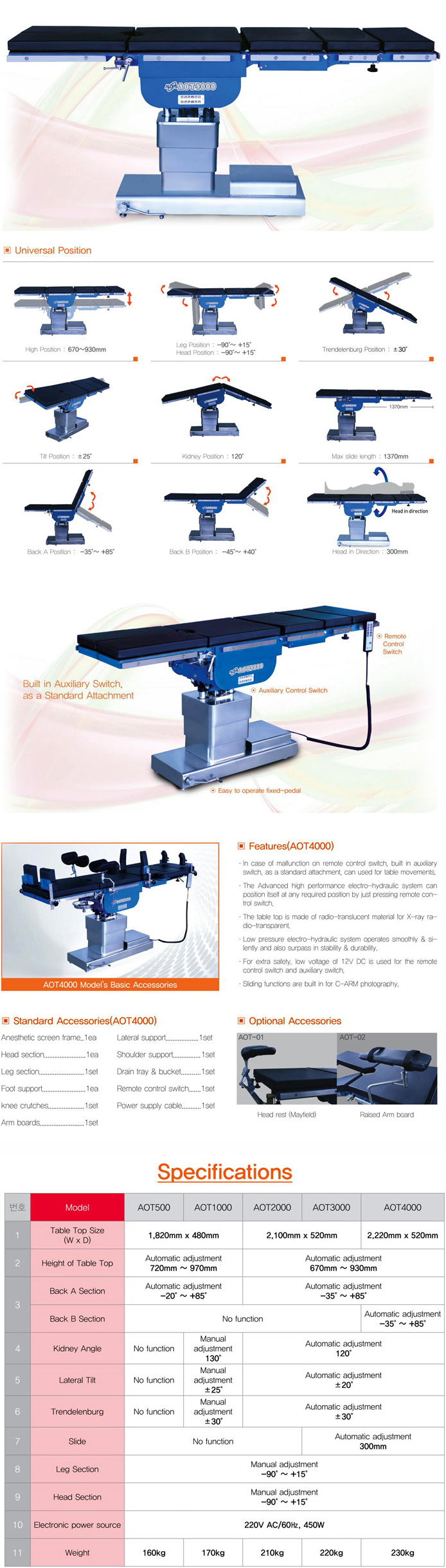 ALOPS Operating Table AOT-4000 1