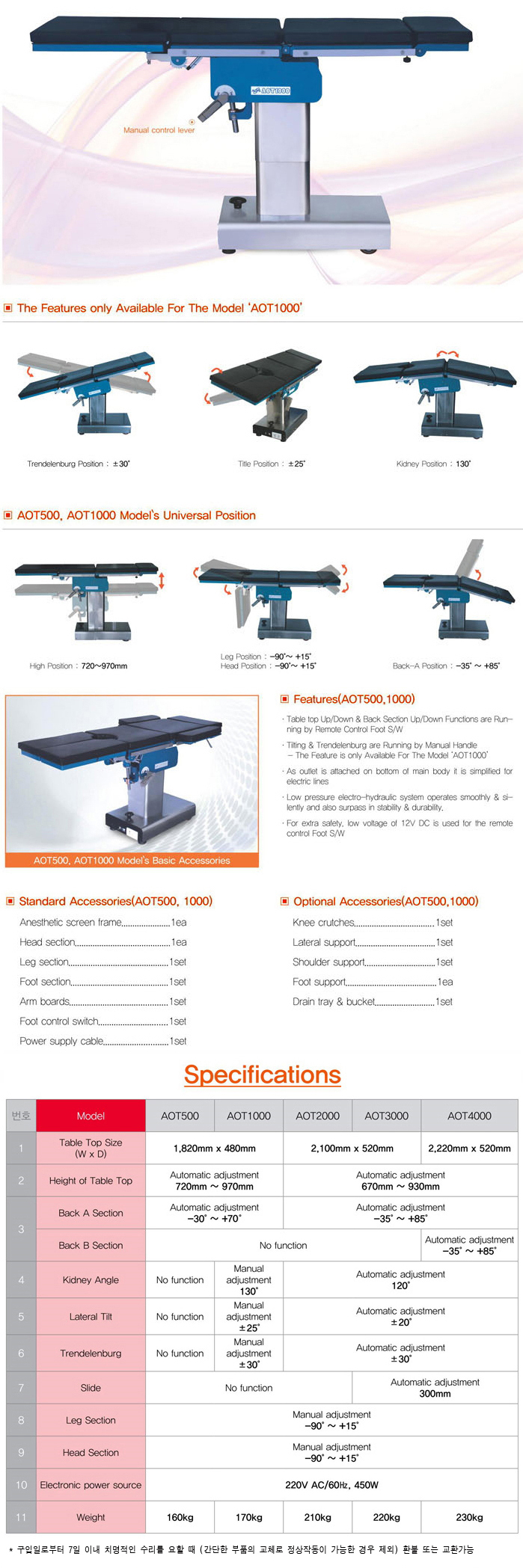 ALOPS Operating Table AOT-1000 1