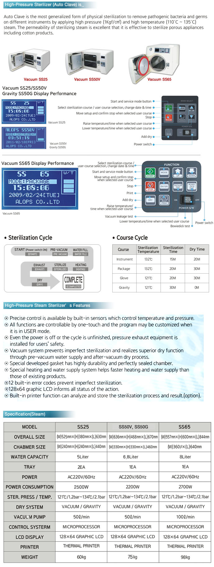 ALOPS High-Pressure Sterilizer Vacuum SS50V