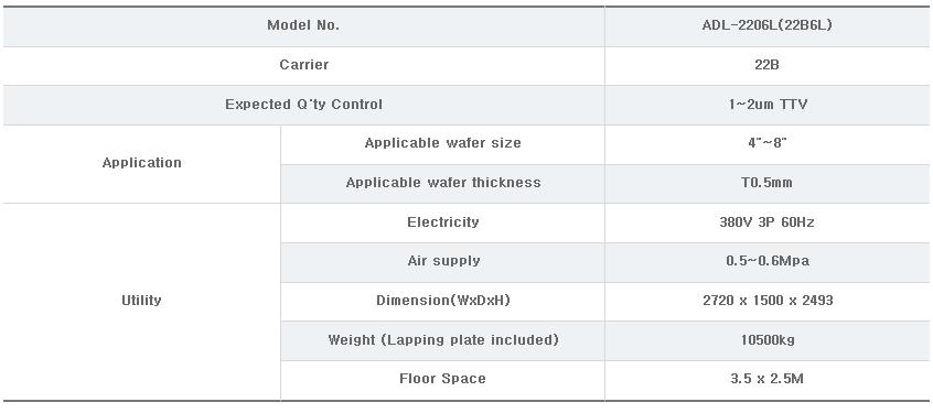 에이엠테크놀로지(주) Lapping Machine (Double Side Process) ADL-2206L (22B6L) 3