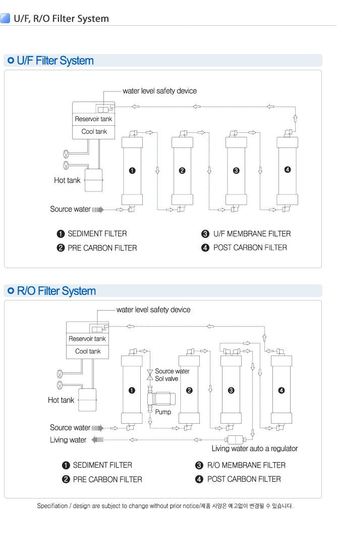 APS TECHNOLOGY U/F, R/O Circuit