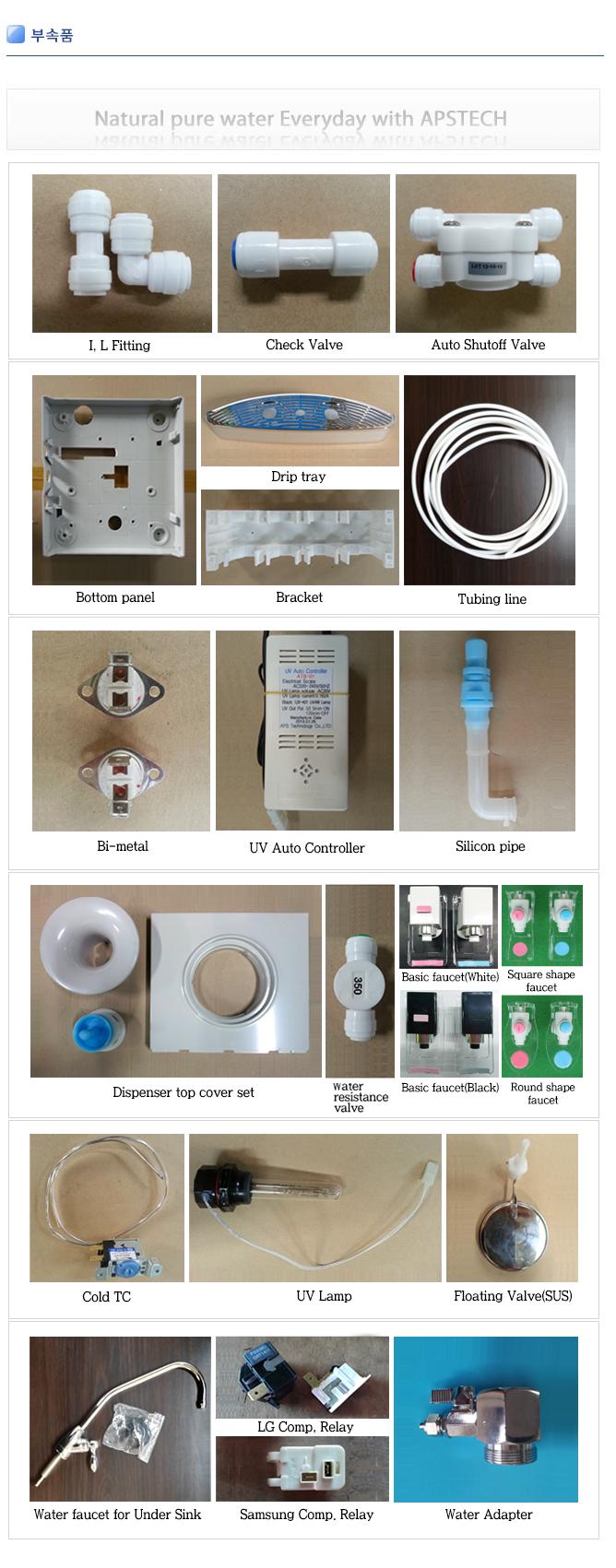 APS TECHNOLOGY Parts