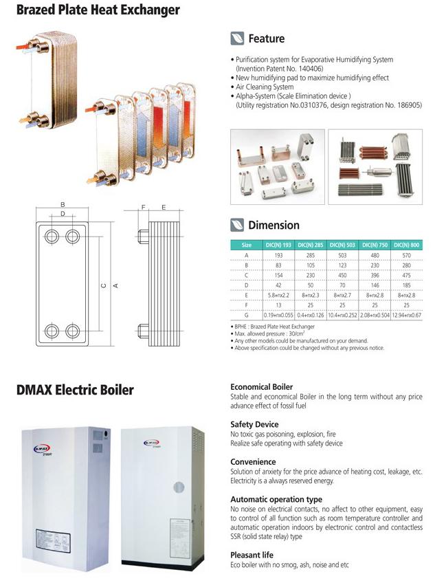 AR Brazed Plate Heat Exchanger