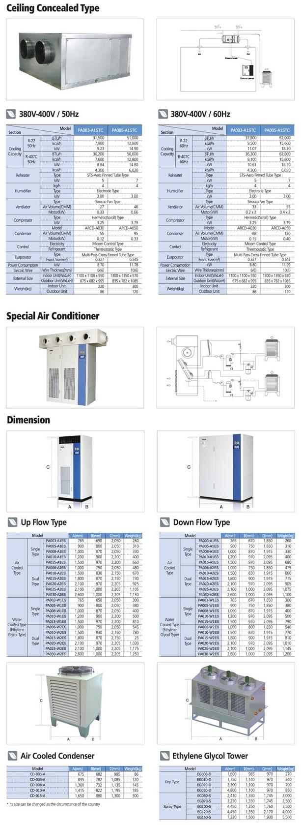 AR Celling Precision Air Conditioner