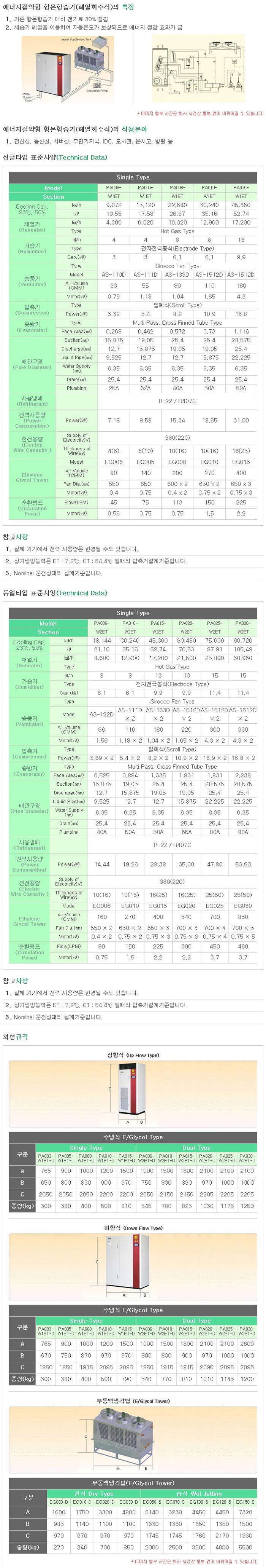 (주)에이알 에너지절약형 항온항습기 (폐열회수식) : 부동액식