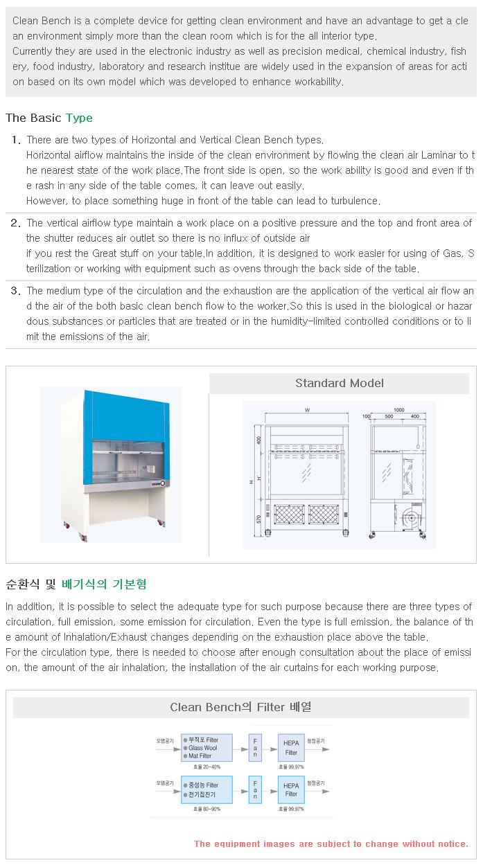AR Clean Bench