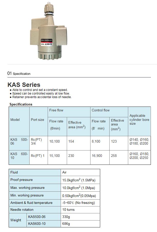 KCCPR Speed Controller  2