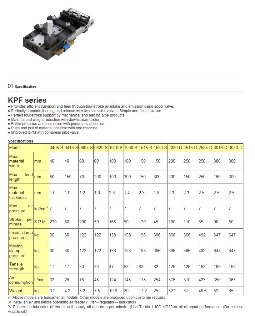 KCCPR Pneumatic Equipment  2
