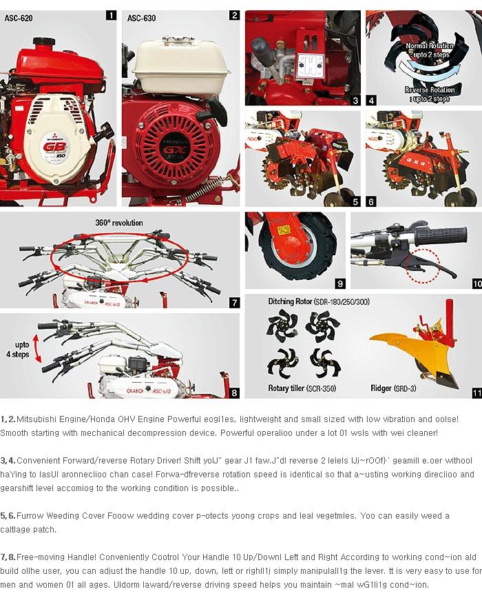 ASIA TECHNOLOGY - Mini Cultivator - ASC-Series - Product Description