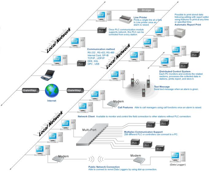 AUTOBASE Autobase Local Server  3