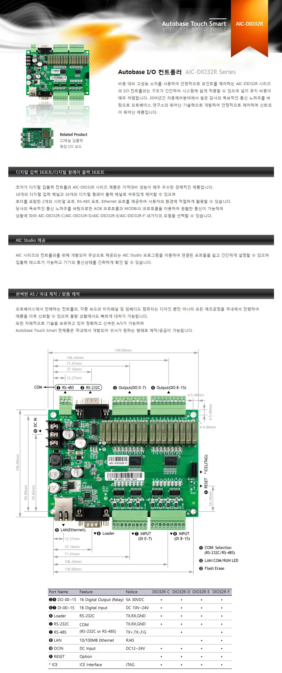(주)오토베이스 Autobase I/O 컨트롤러 AIC-DIO32R Series