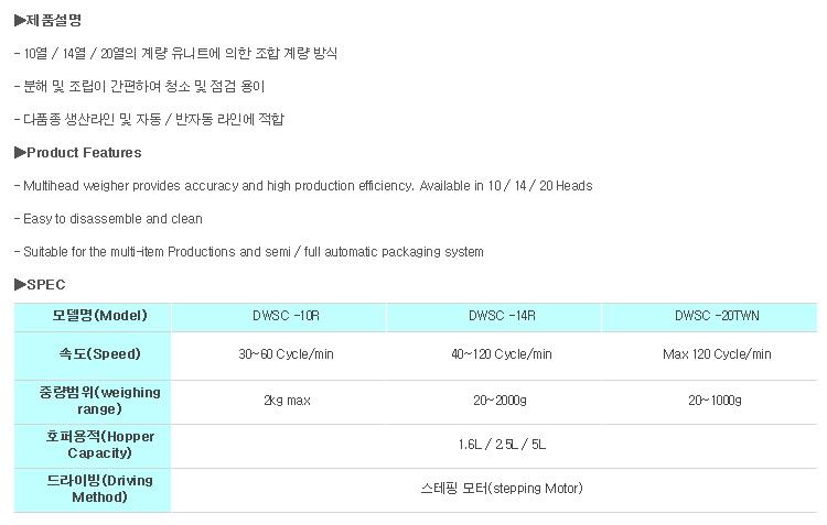 대원오토팩 로타리 조합식 계량기 DWSC-20TWN