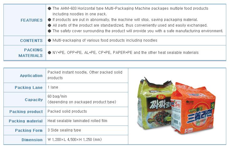 AUTOPACK KOREA Horizontal Type Multi Packing Machine (Normal Control Type) AHM-603