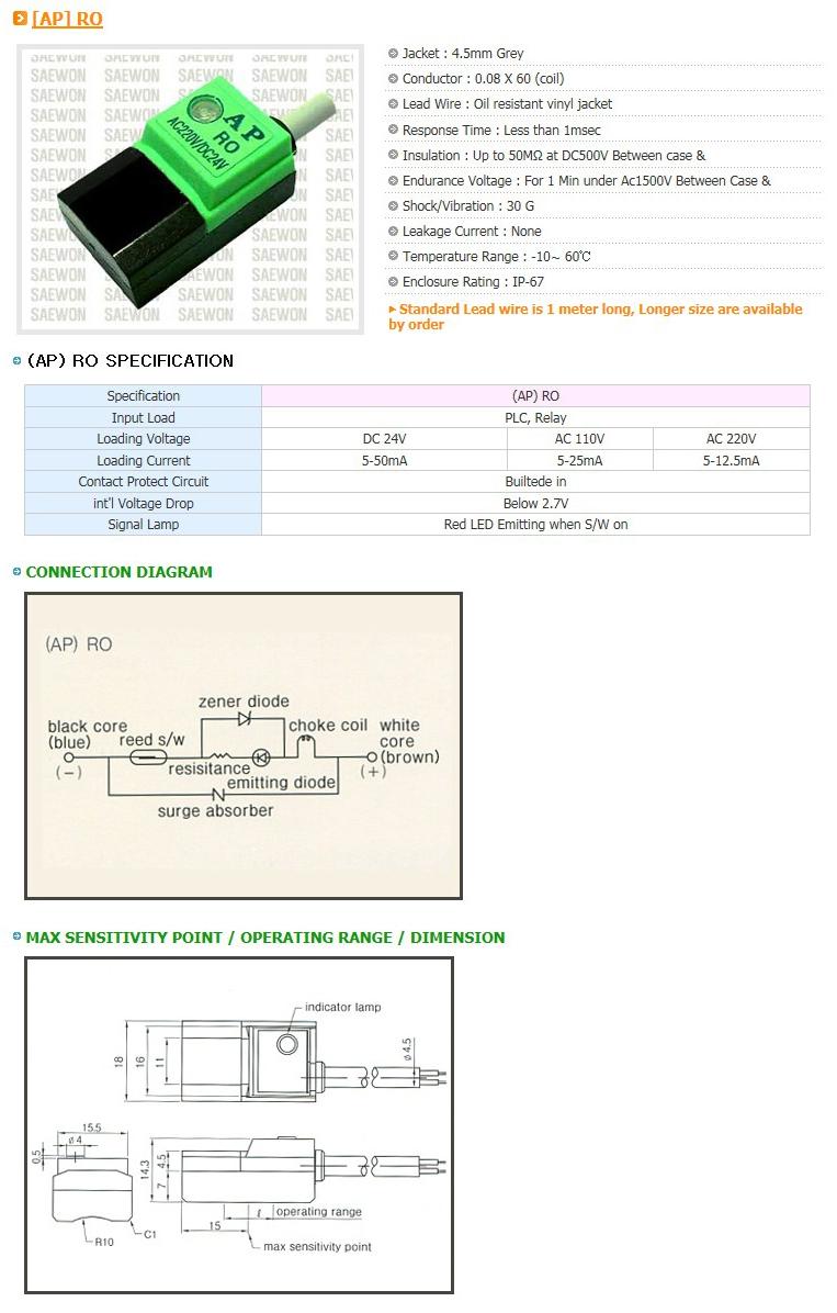 Saewon Electronics DSC AP RO