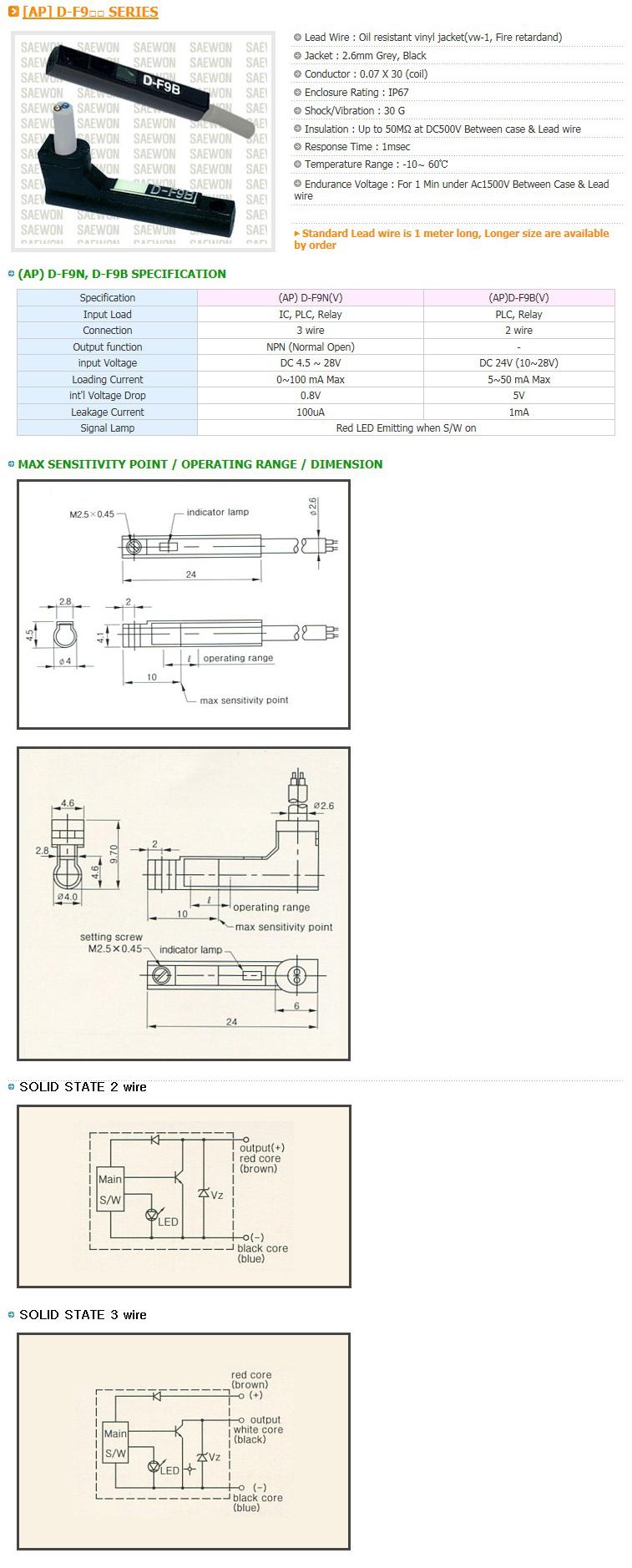 Saewon Electronics PLC AP D-F9 Series