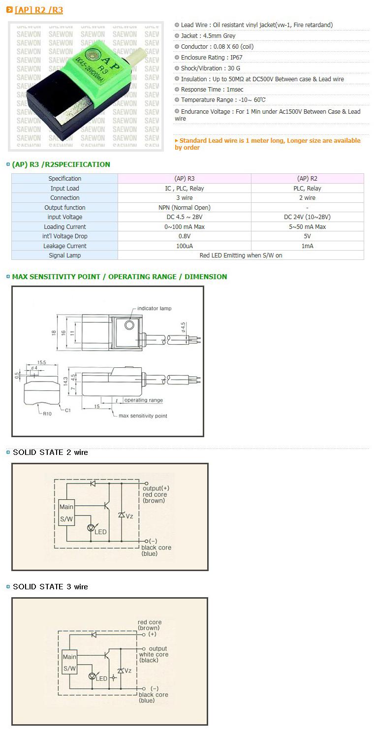 Saewon Electronics PLC AP R2/R3