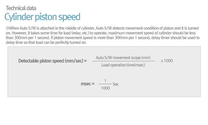 Saewon Electronics Cylinder Pistion Speed