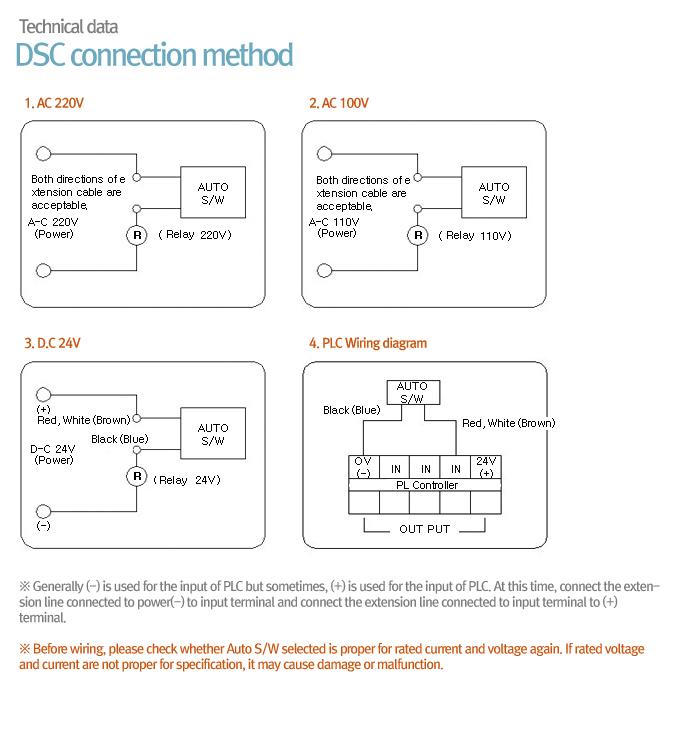 Saewon Electronics DSC Connection Method