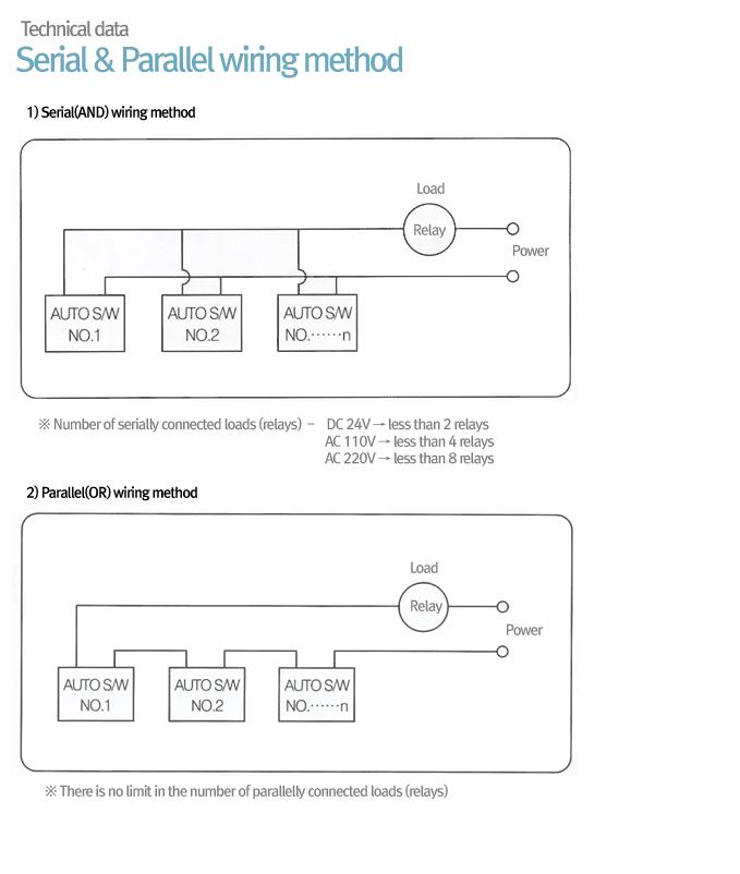 Saewon Electronics Serial & Parallel Wiring Method