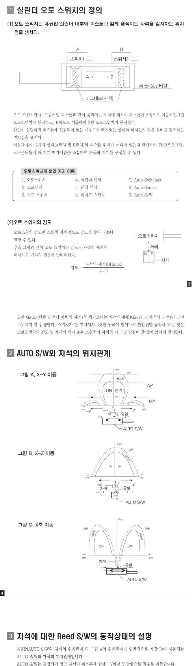 Saewon Electronics Auto Switches Terminology