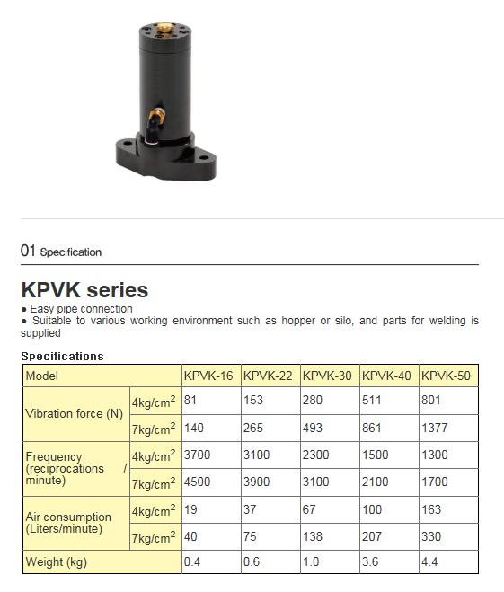KCCPR Pneumatic Equipment