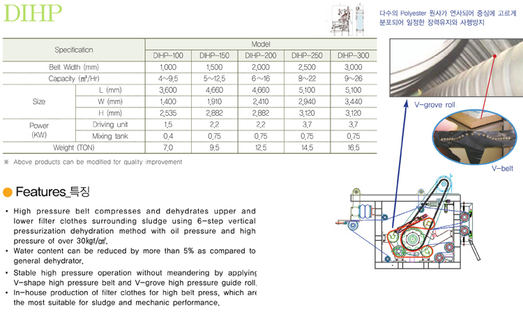 DONGIL CANVAS High pressure type Belt press DIHP/FH/DIHFP