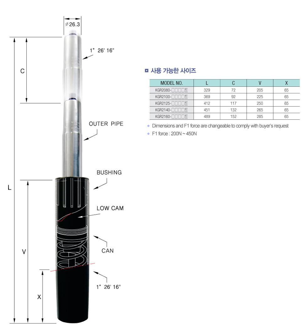 (주)한국가스스프링 Auto return height adjustable Cylinder  3