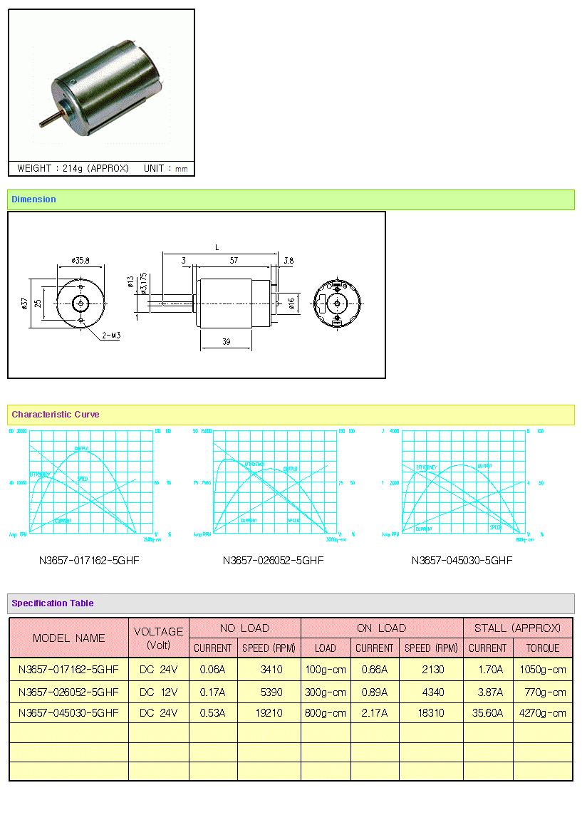 KOREA I.G Motor  N3657 Series A