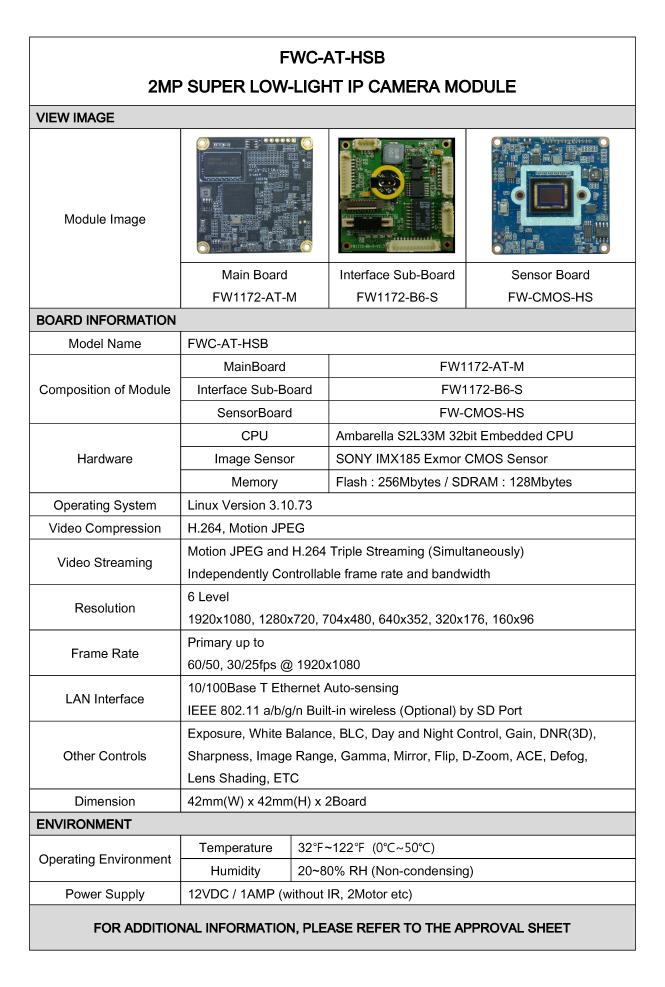 Seyeon Tech IP Camera Module  4