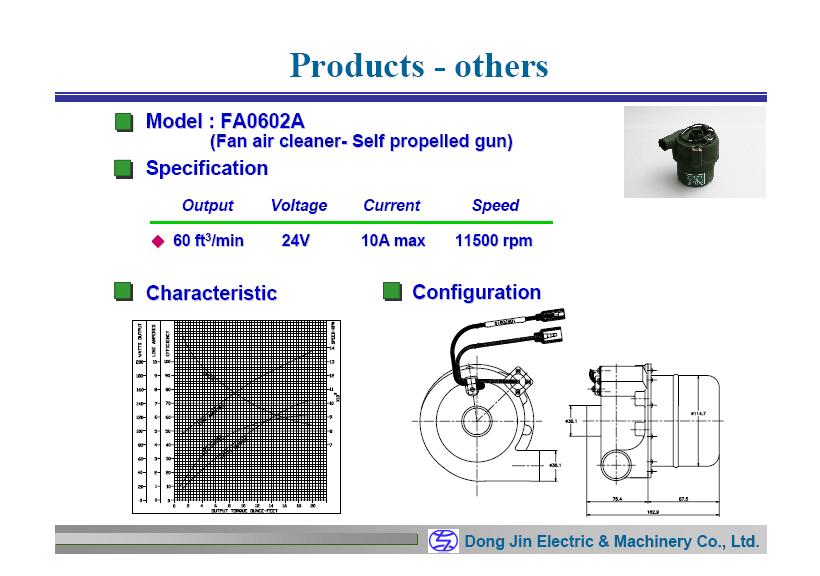 DongJin Electric&Machinery Fan Air Cleaner FA0602A