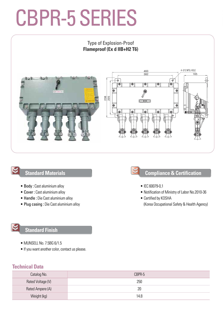 Samik Explosi Onproof Elxctric  CBPR-5 Series