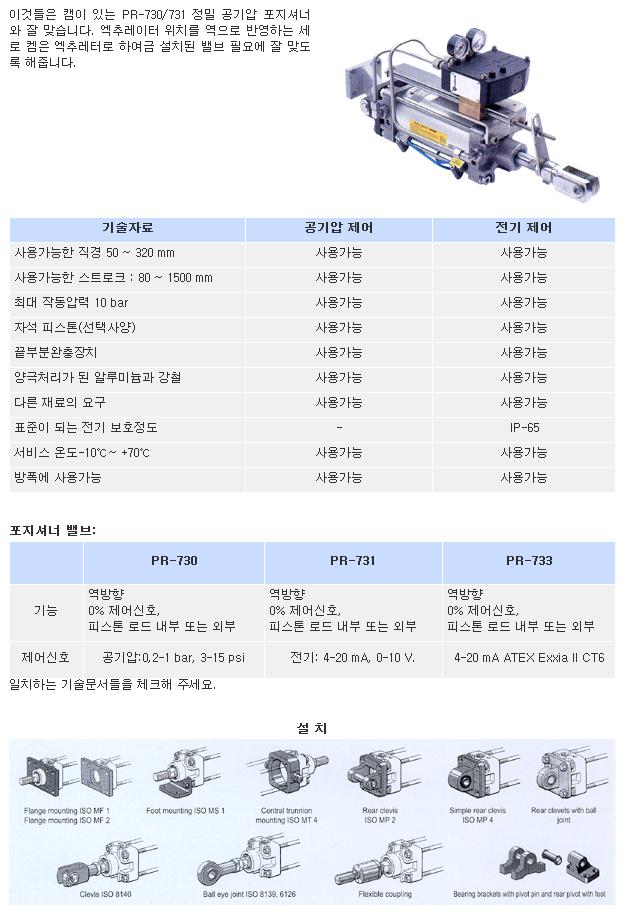 골드라인테크(주) Centork Proportional Linear Pneumatic Actuators with Characterizable Cam PR-730/731/733 1