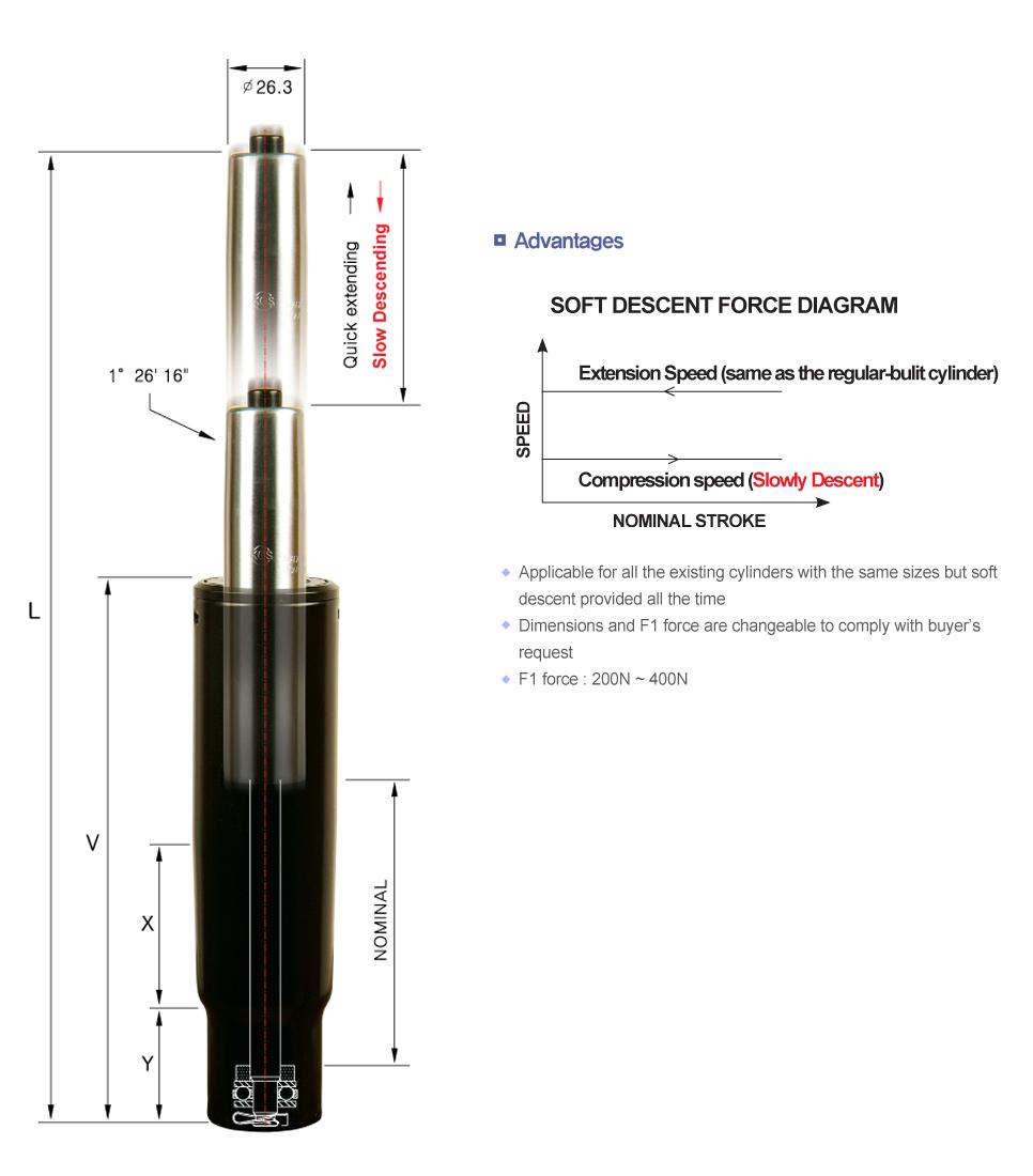 Korea Gas Spring Soft-descent Cylinder  1