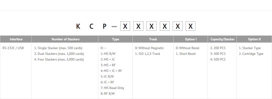 KYTronics  KCP Series