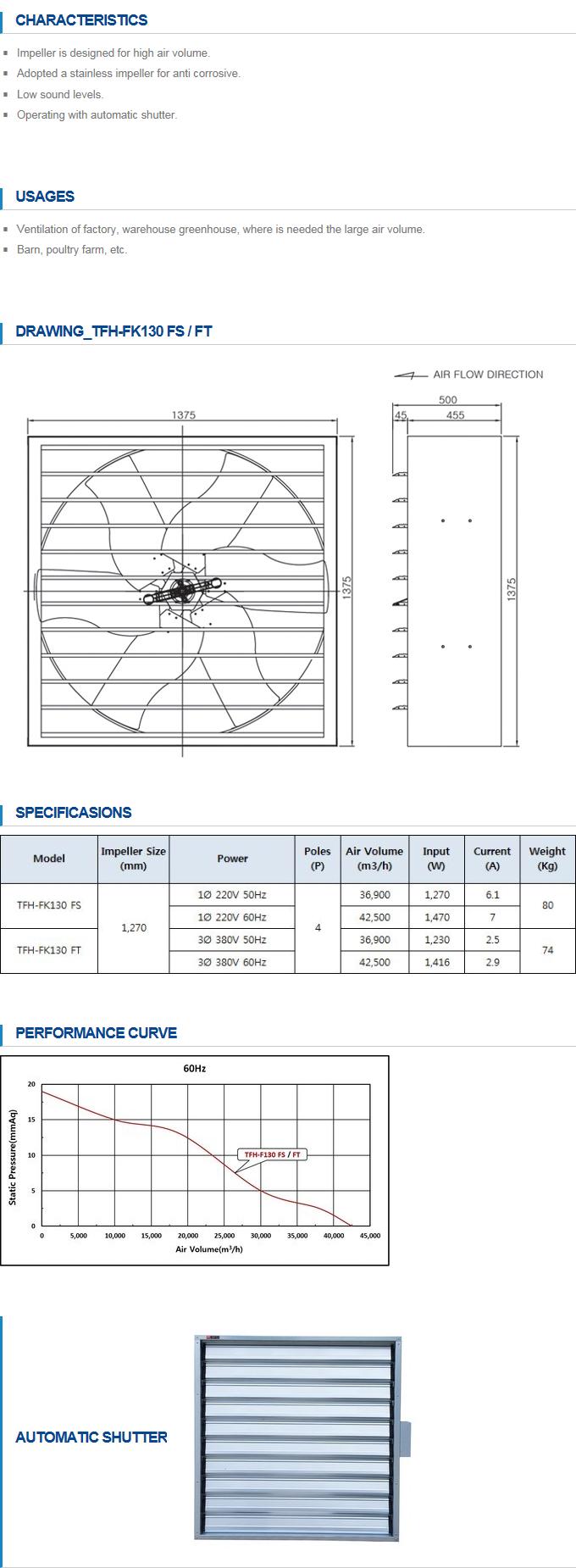 FANZIC Large Propeller Fans (Belt Type) TFH-FK130 FS/FT