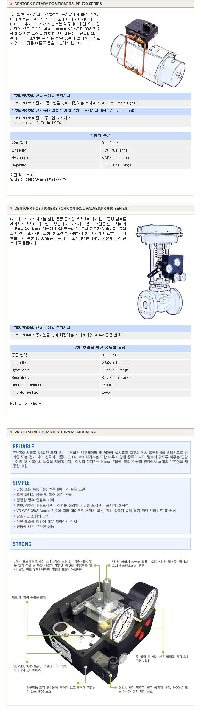 골드라인테크(주) Centork Rotary Positioners  1